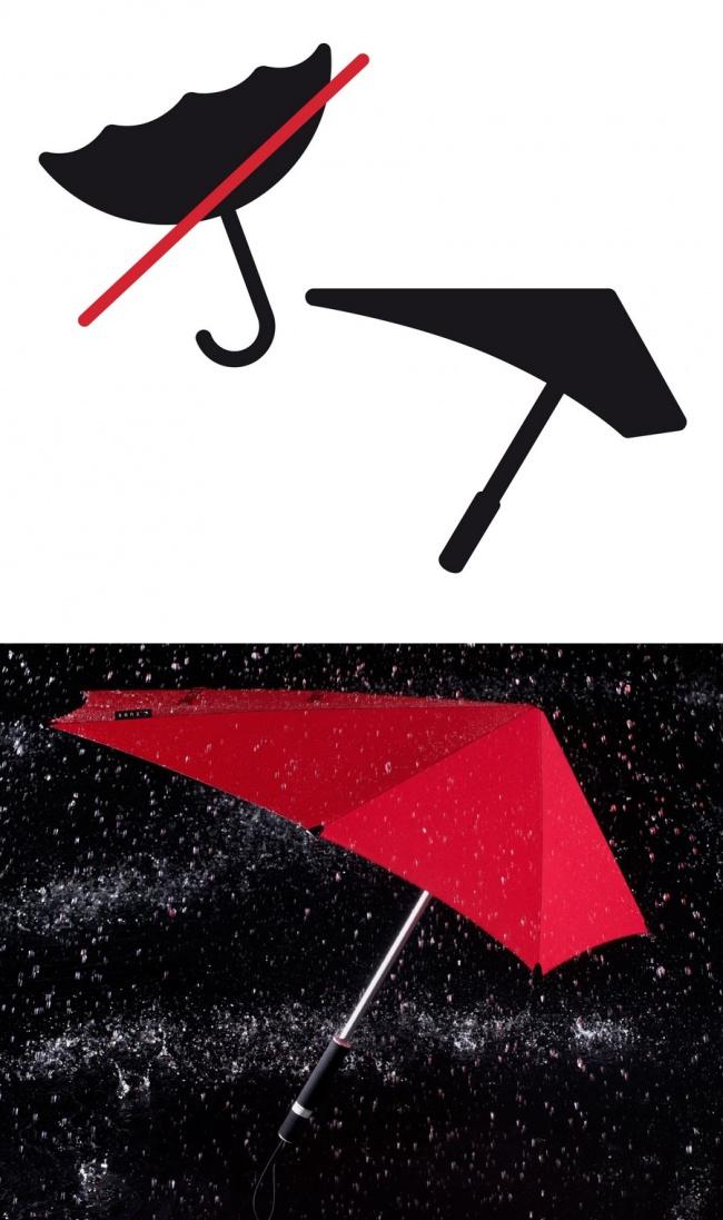 paraplui tempete